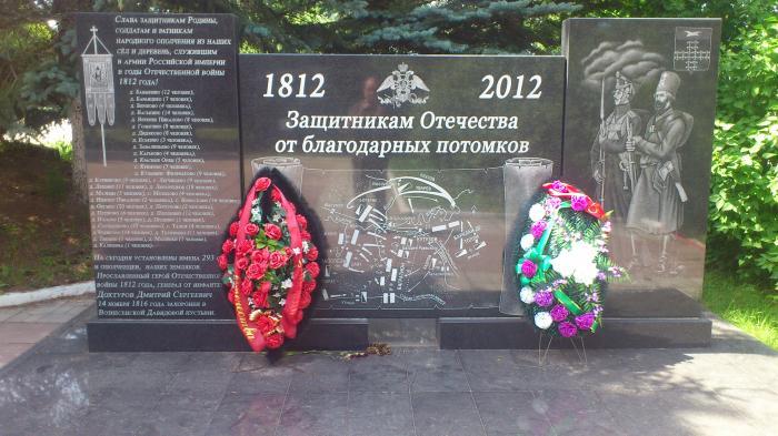 памятникам Защитникам Отечества 1812
